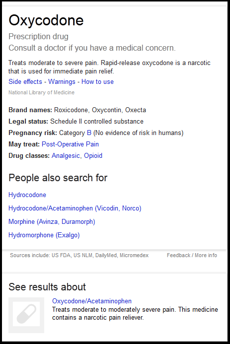 knowledge graph for medication and drugs