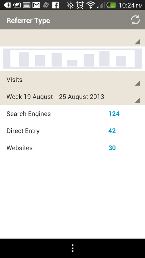 piwik mobile analytics android-0013