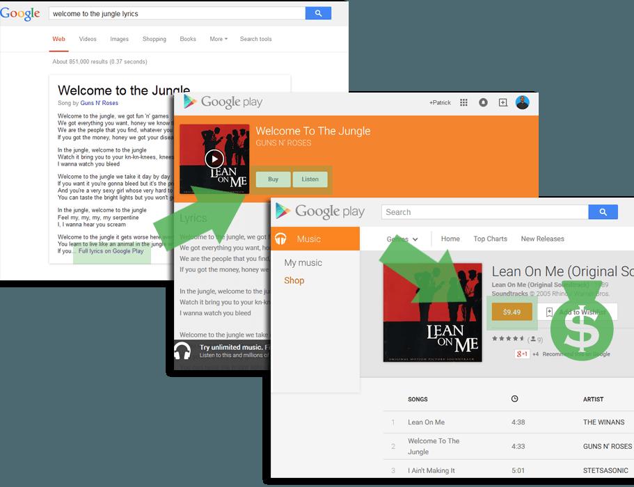 google search monetized lyrics