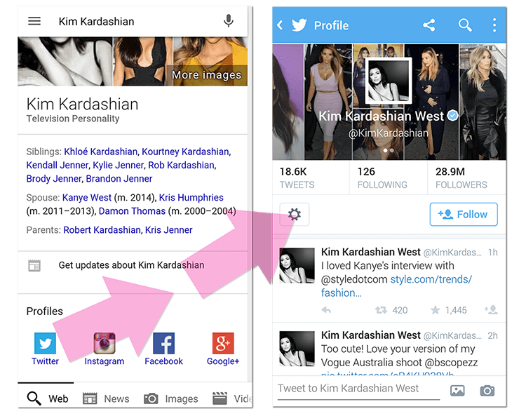 social profile knowledge graph people kardashian