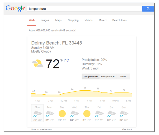 weather websites search engine optimization