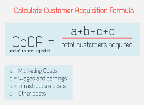 cost of customer acquisition formula