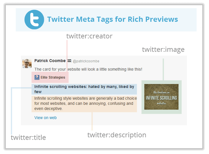 twitter card meta tags