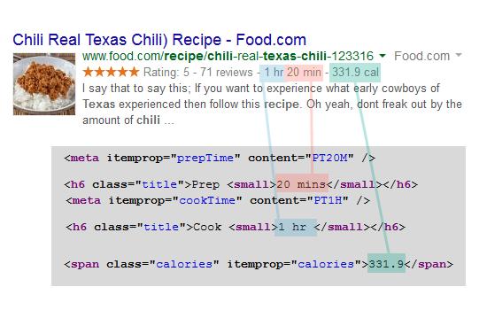 rich snippet recipe structured data SEO
