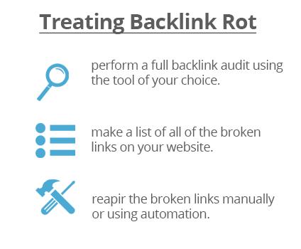backlink-rot