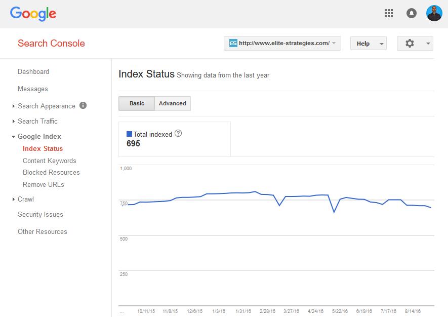 google-index-seo