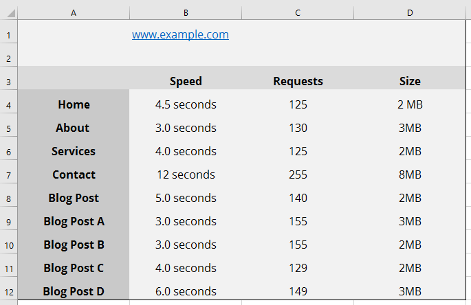 wordpress excel website speed