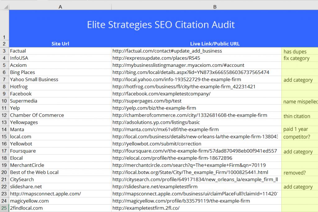 seo citation audit